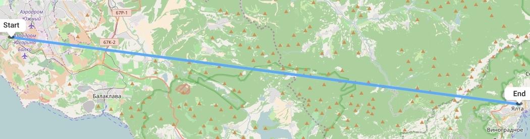 Переезд из Севастополя в Ялту